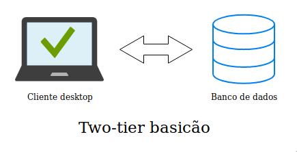 Uma aplicação desktop usando React e Express com Electron 2